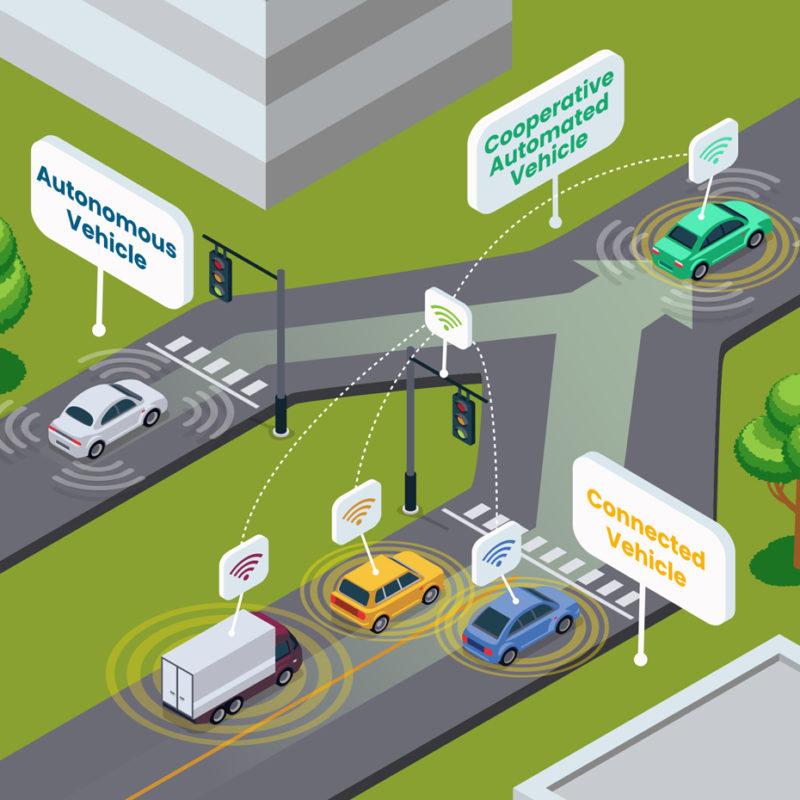 FHWA Vehicle-to-Infrastructure (V2I) Deployment