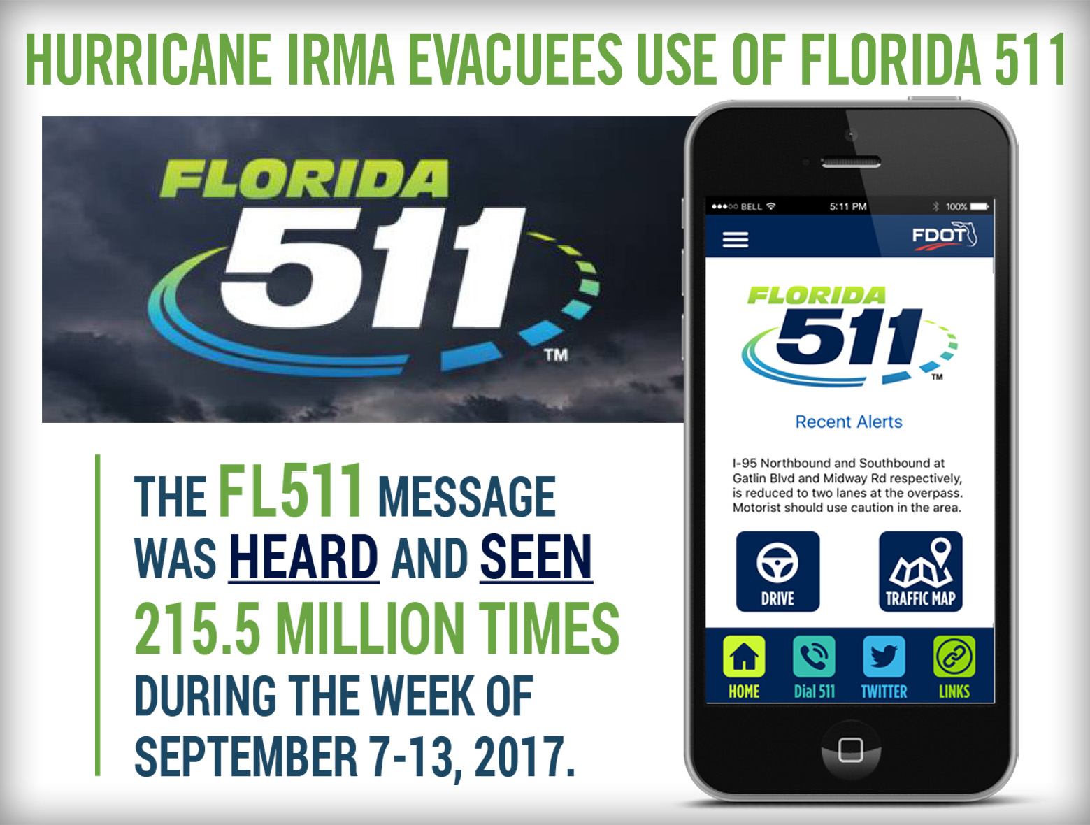 Global-5's Hurricane Irma Outreach Advances Best Practices